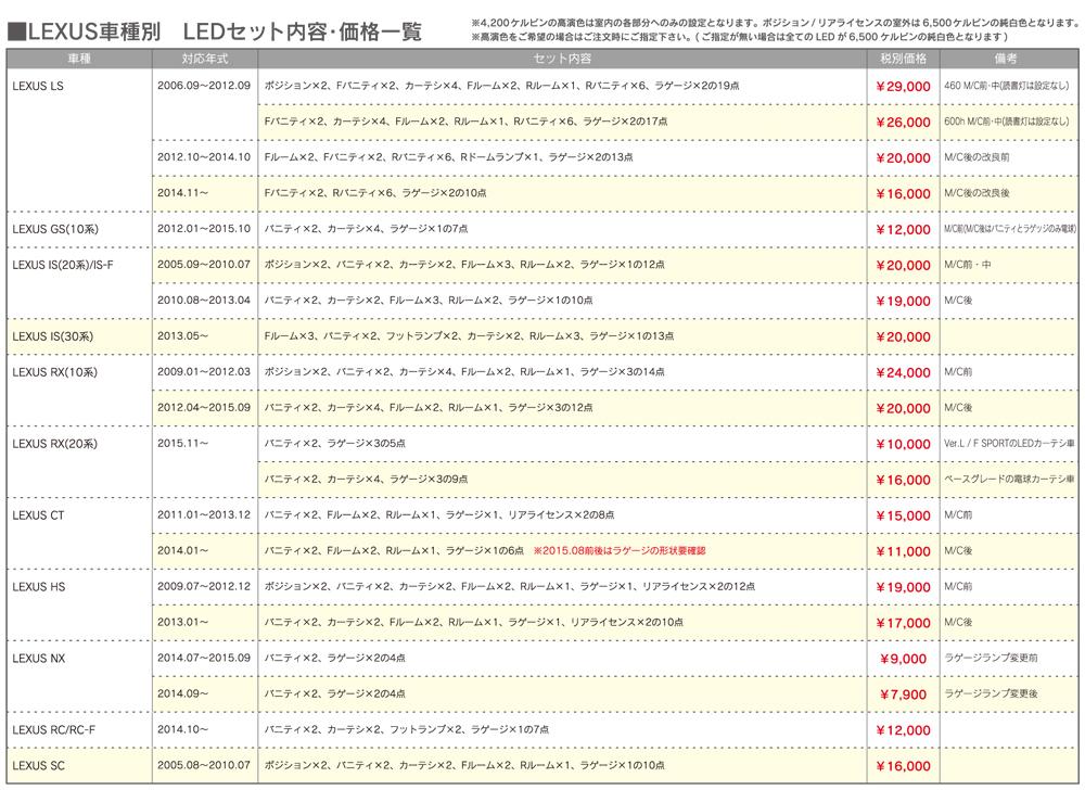 http://www.lx-mode.jp/lineup/160412_SmartLED_02.jpg