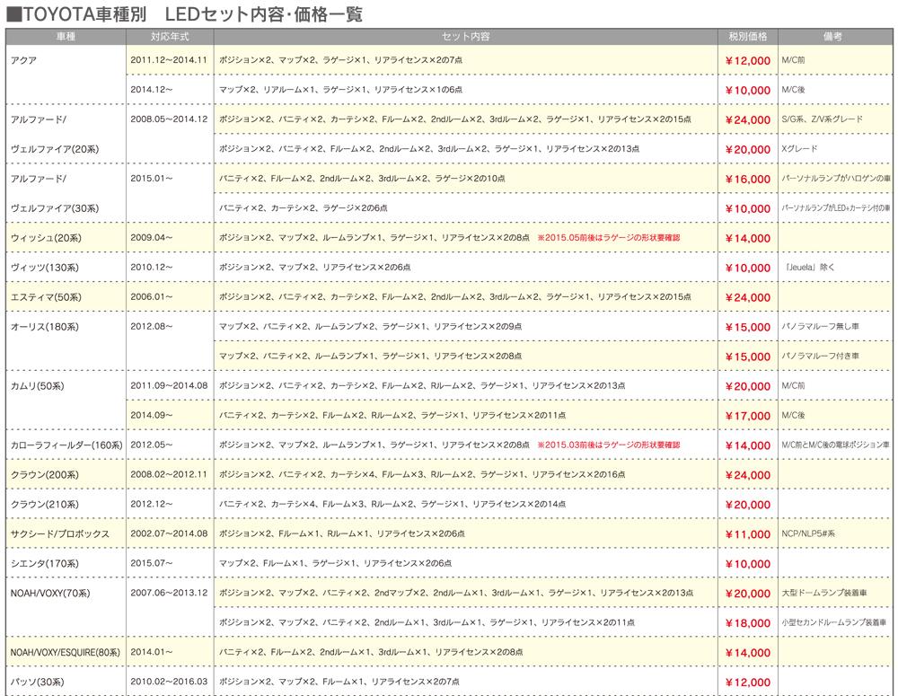 http://www.lx-mode.jp/lineup/160412_SmartLED_03.jpg