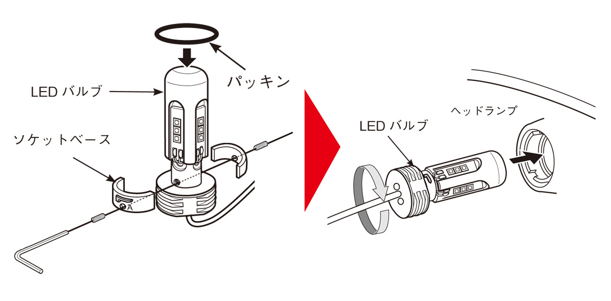 http://www.lx-mode.jp/lineup/LEDturn-hazardbulbKit_sub04.jpg