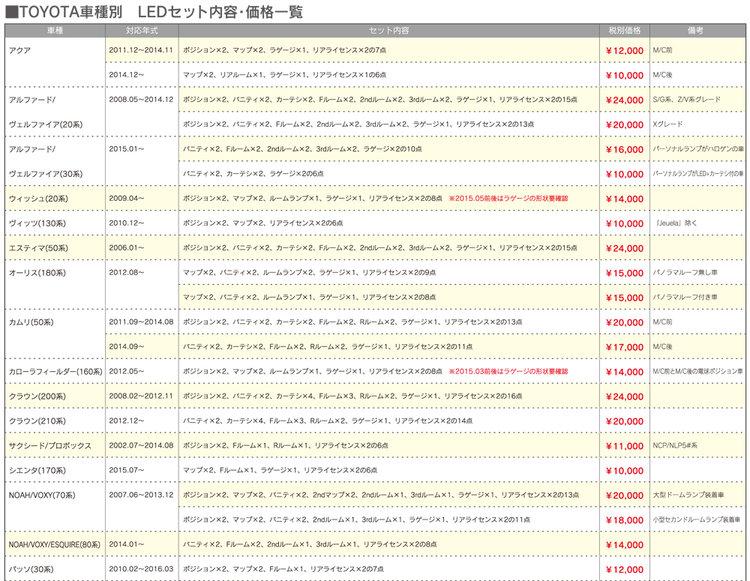 160412_SmartLED_03.jpg
