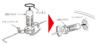 LEDturn-hazardbulbKit_sub04.jpg