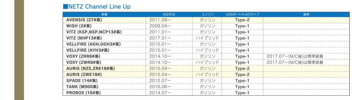 http://www.lx-mode.jp/new_item/LX_USBport42_ura-sita.jpg