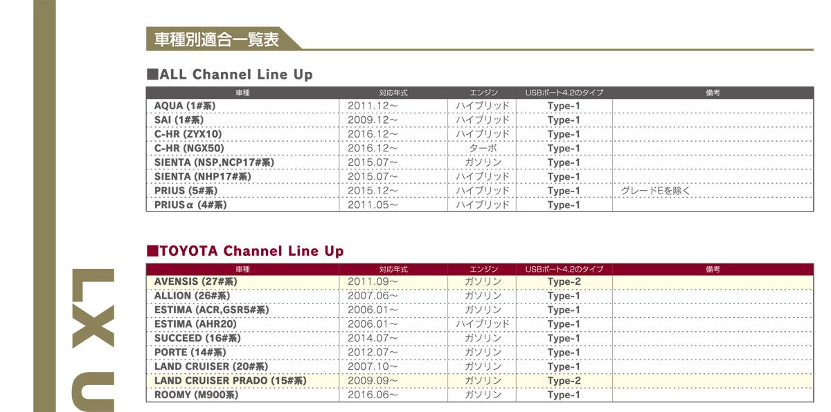 http://www.lx-mode.jp/new_item/LX_USBport42_ura-ue.jpg